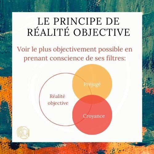 Présentation Sophrologie-Principe de réalité objective